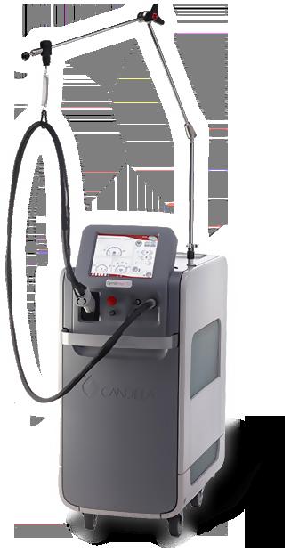 Candela Gentlemax Pro The Laser Professionals